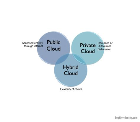 what is the cloud today the data center journal