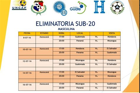 Calendario Eliminatorias Honduras Abre Contra Guatemala En Elimatorias Sub 20 De