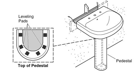 Sink To The Bottom Chords by Pedestal And Wall Mount Bathroom Sinks
