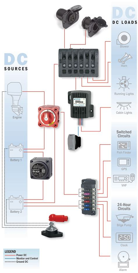 avalon pontoon wiring diagram light