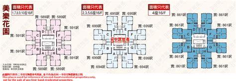 787 Floor Plan centaline property agency limited