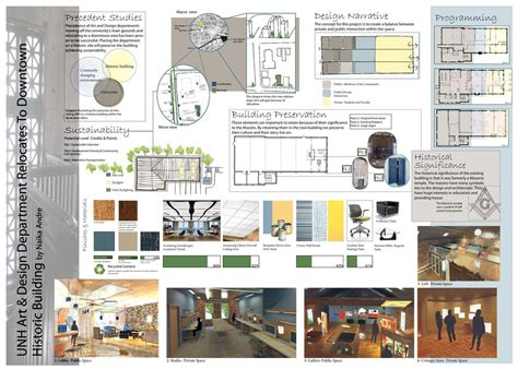 interior design portfolio university of new haven art department relocation naika