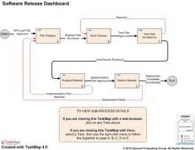 itil software release management best practice maps features