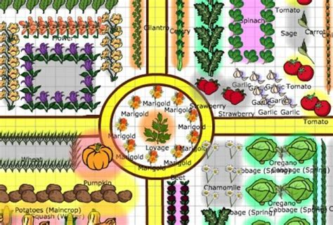 layout of square garden garden layout ideas the farmer s almanac