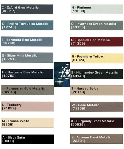 1963 lincoln continental paint codes