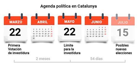 K Es El Calendario 191 Y Ahora Qu 233 El Calendario Que Abre El Pleno De