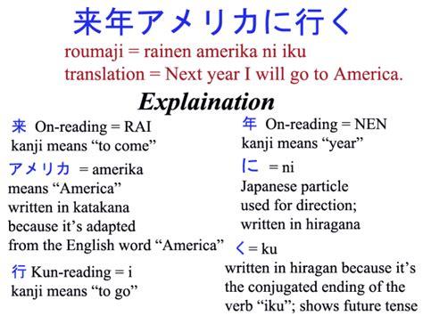 nagara sentence pattern japanese japanese sentence patterns for effective communication
