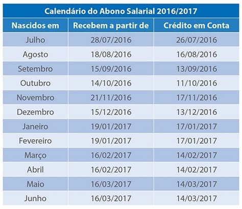 Calendario Do Pis 2017 E 2018 Tabela Do Pis 2018 Consulta Datas E Valor Calend 193