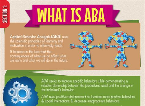 How To Become A Aba Therapist by Applied Behavior Analysis Aba Chicago Shore Pediatric Therapy