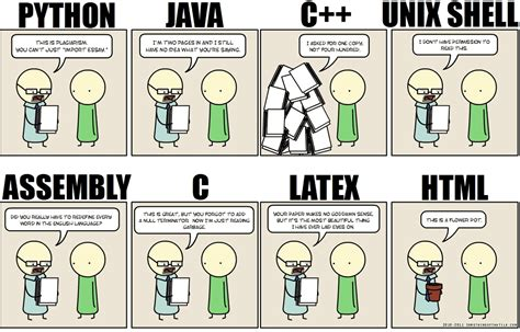 Programming Languages Research Papers by Jokes Hackthis