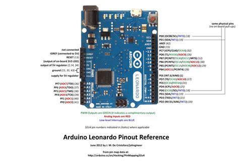 Kit Modul Jws Arduino Nano Kabel Mini Usb arduino leonardo clon santy cz p蝎 225 telsk 233 ceny za
