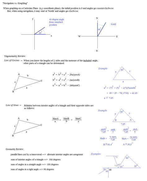vector tutorial maths math plane vectors introduction