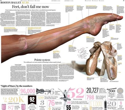 newspaper special section ideas pinterest the world s catalog of ideas