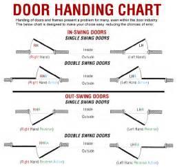 index of product index tioga door back layers handing