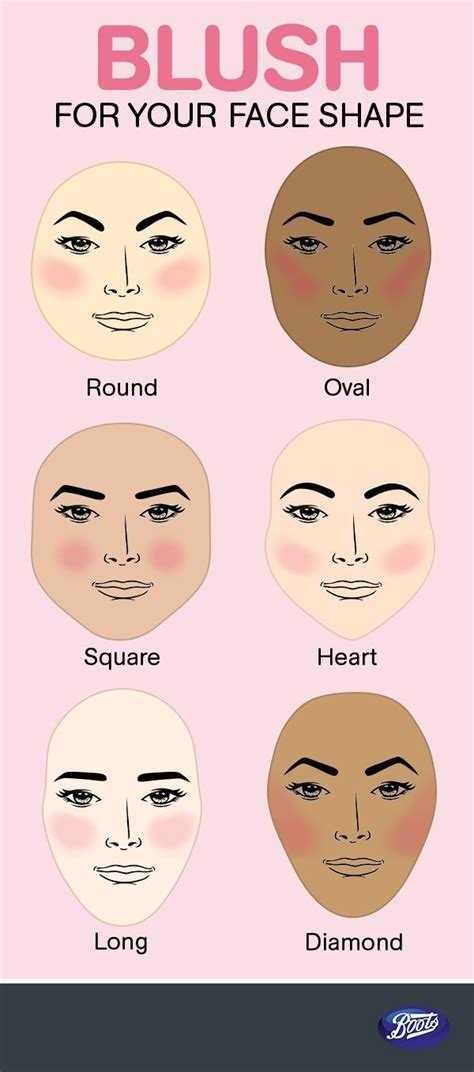 Face Shape Hair Satyle And Make Up In Urdu   blush for face shapes love those square face shape