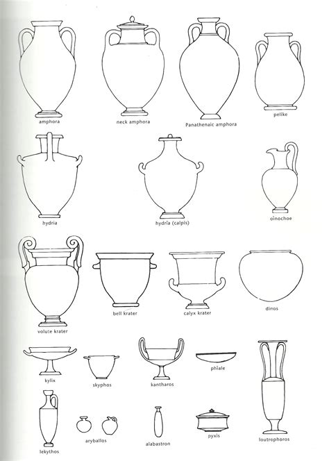 Ancient Vase Shapes by Ancient Vase Shapes Www Imgkid The Image Kid
