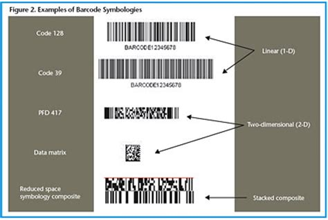 code of civil procedure section 1010 effect of bar code technology on the safety of medication