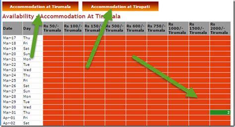 ttd devasthanam room availability image gallery tirumala accommodation