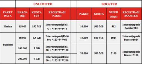 Modem Smartfren 100 Ribu paket smartfren cara daftar dan tarif terbaru 2018 operatorkita