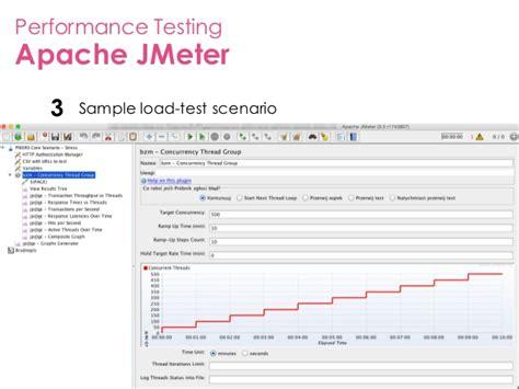 apache bench download performance testing apache benchmark jmeter