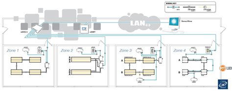 acuity brands lighting inc wonderful nlight lighting controls wiring diagram