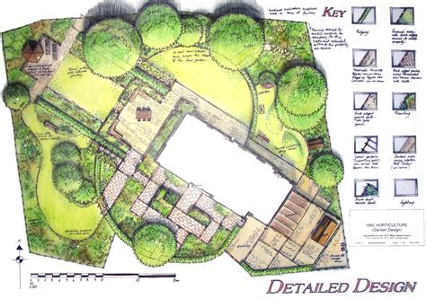 Planning Garden Layout Garden Design Plans Terracing Garden Design Plans Bradford Garden Design Plan Photo Of