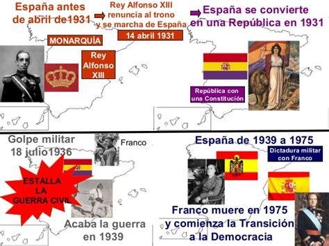 historia de espaa en historia de espa 241 a siglo xx