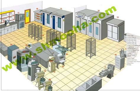 Commercial Kitchen Designs Layouts Complete Set Of Bakery Equipment Layout Picture