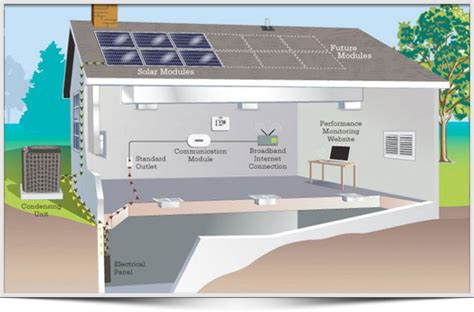 innovative comfort systems inc a solar heating system that breaks new ground in home