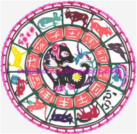 new year zodiac 2006 zodiac sign for year 2006