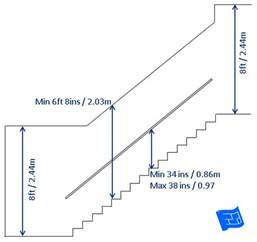 banister height staircase dimensions