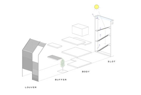 Small House Plans Maximize Space Maximizing Space Through Original Layout Is House In