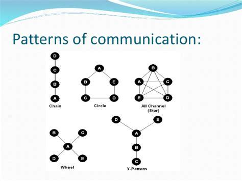 pattern of business communication pdf business communication 2