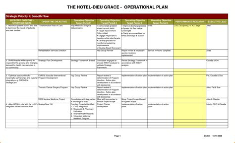 operations plan template free 11 operational plan template academic resume template
