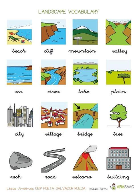 Landscape Vocabulary Landscape