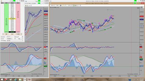 live futures trading room 187 live futures trading chat room best live trading room 28 images best live forex