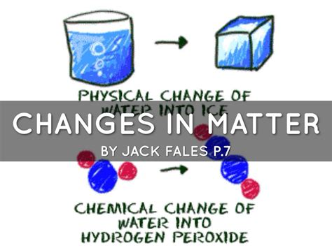 in the matter of changes in matter by
