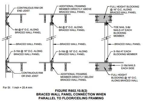 details for non bearing walls parallel to floor joists