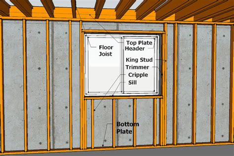 Basement Framing How To Frame Your Unfinished Basement Framing Basement Windows