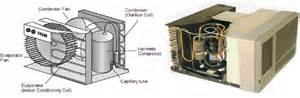 air conditioning system configurations electrical knowhow