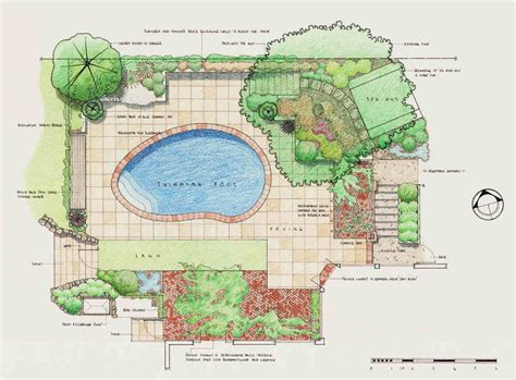 backyard layout plans home garden design plan plus project image 2017 simple