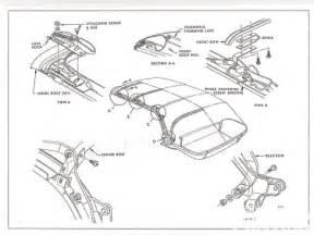 1968 pontiac firebird top install rod network