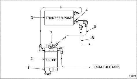 detroit 60 series fuel system diagram series 60 fuel filter and water separator installation