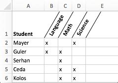 how do you turn text sideways in excel how can i rotate