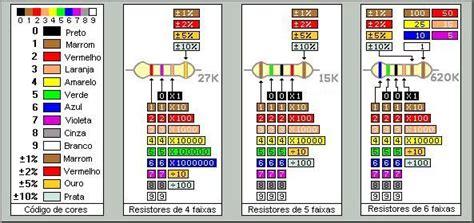 equivalencia do transistor a1013 programa para calcular os valores de resistores eletrica total