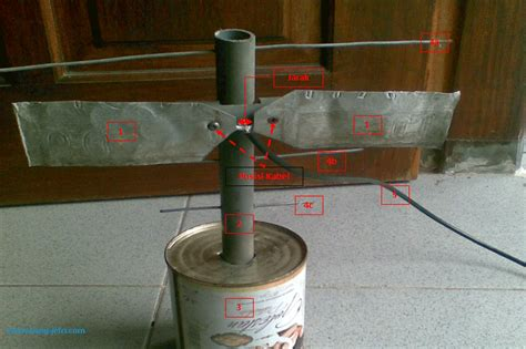 cara membuat antena tv dengan garpu buat antena tv indor sendiri tempat download gratisan