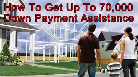 time home buyer payment assistance programs