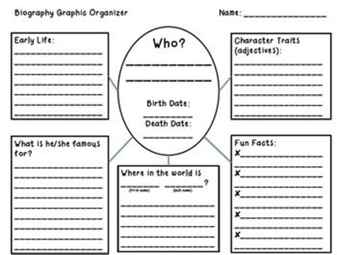 printable graphic organizer for writing a biography biography graphic organizer elementary reading