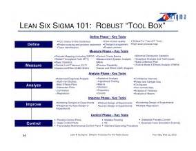 lean six sigma webinar efficient processes for the public