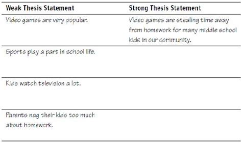 text dissertations thesis statement worksheets mmosguides